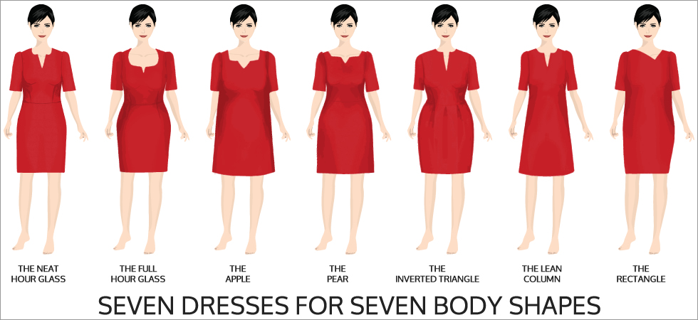 types of necklines in clothing
